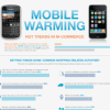 Hot Trends in Mobile Commerce InfoGraphic